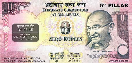Zero Rupees