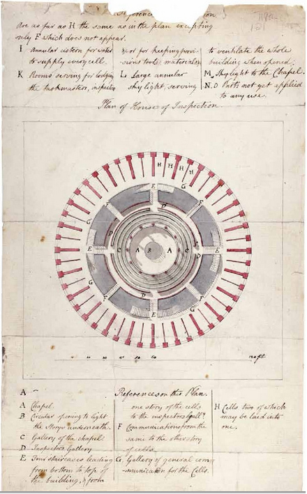 Image: Drawing by Willey Reveley of a panopticon prison, circa 1791.