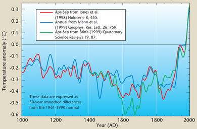 Climatic Research Unit Documents Wikipedia
