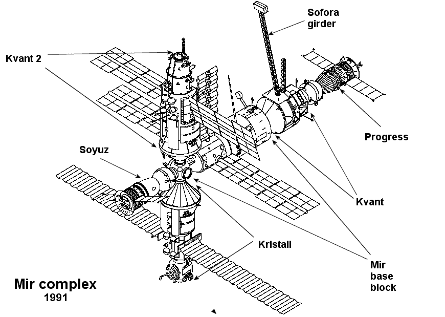 large space station mir diagram - photo #18