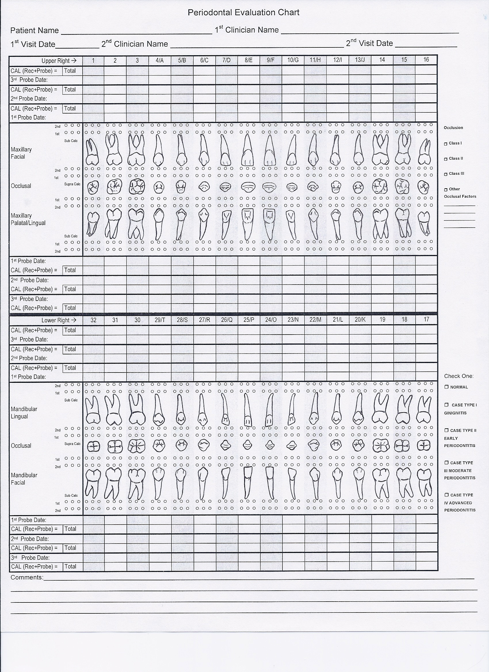 Tablecloth Size Chart: Periodontal Chart Illustrated.jpg - Wikipedia,Chart