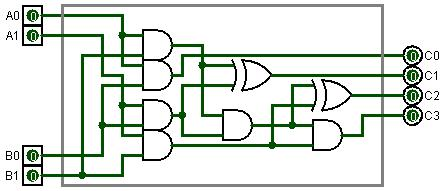 binary multiplier wikipedia rh en wikipedia org  8 bit array multiplier circuit diagram