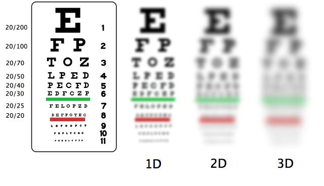 printable rosenbaum eye chart Car Tuning
