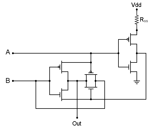 xor gate wikipedia rh en wikipedia org Xor Circuit Diagram Simple circuit diagram of 2 input xor gate