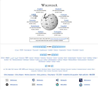Wikipedia:Village pump (technical)/Archive C - Wikipedia