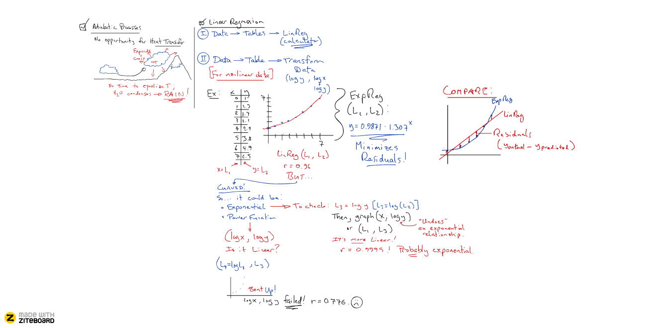 File Typical Whiteboard Content During A Math Tutor