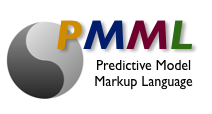Predictive Model Markup Language