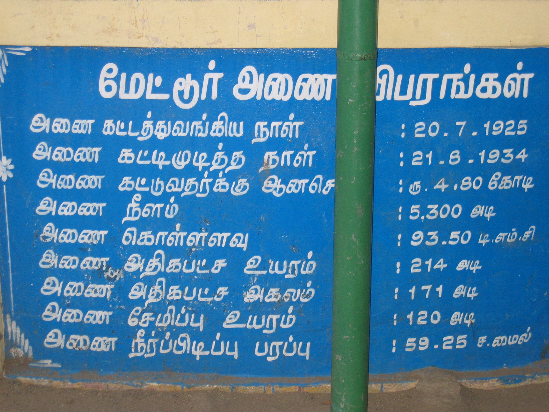 Mettur dam wikipedia details in tamil malvernweather Image collections