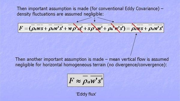 Formula for air flow