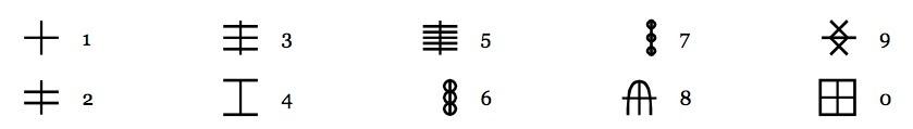 Avoiuli digits.jpg