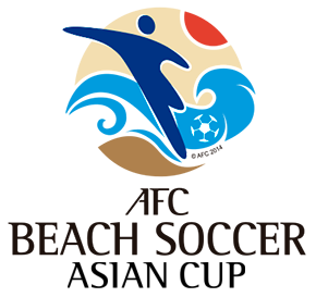 AFC Beach Soccer Championship