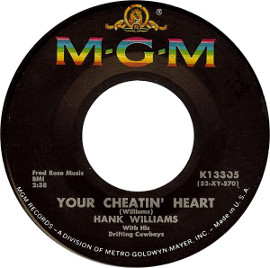 Your Cheatin Heart song performed by Hank Williams