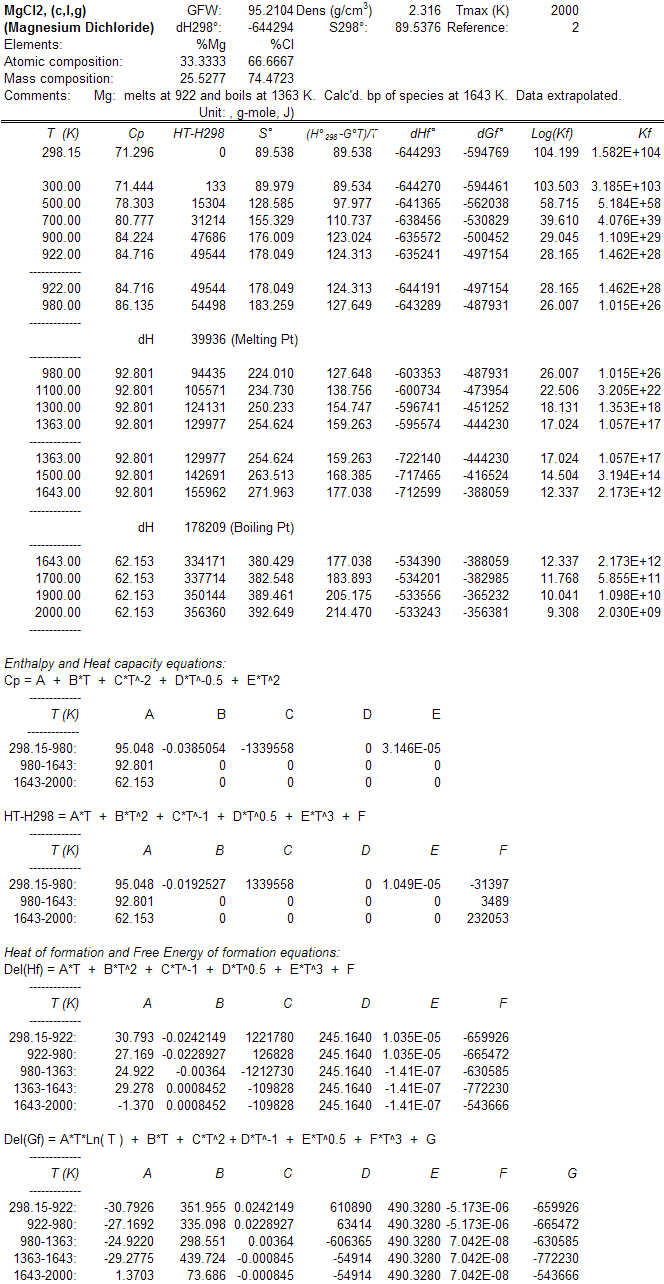 Thermodynamic Databases For Pure Substances Wikiwand