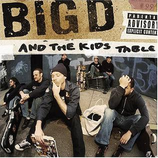 <i>How It Goes</i> 2004 studio album by Big D and the Kids Table