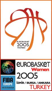 EuroBasket Women 2005