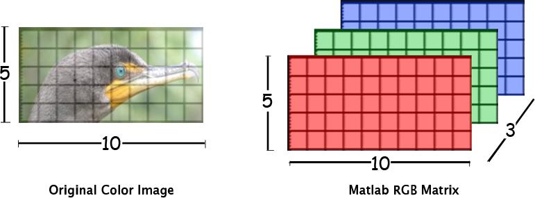 File:MatlRGB jpg - Wikipedia