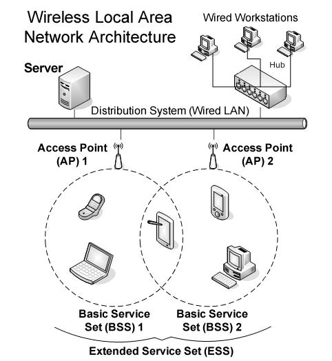 Yongse MS1 3in1 multifunktionale intelligente WLAN Steckdose ...