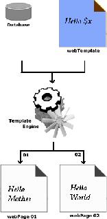 Web template top