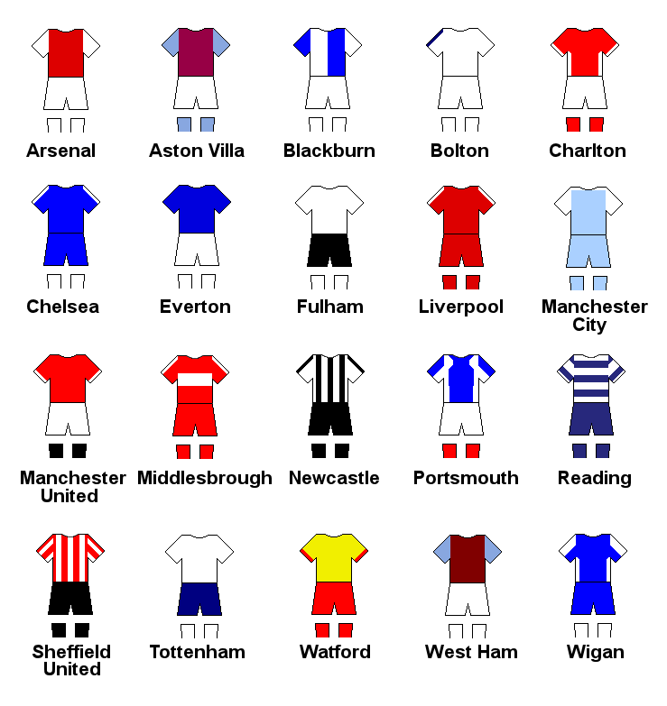 file fa premier league clubs home colours 2006 07 png wikipedia https en wikipedia org wiki file fa premier league clubs home colours 2006 07 png