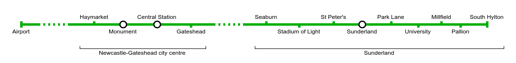 Sunderland-oriented Metro map. Dashed lines indicate omitted stations.