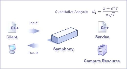 FileSymphony Quantitative AnalysisJpg  Wikipedia