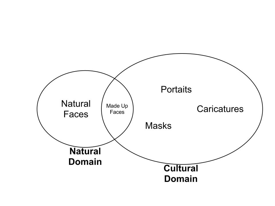 Filevenn Diagramg Wikipedia