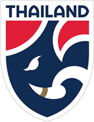 Thailand national football team mens national association football team representing Thailand