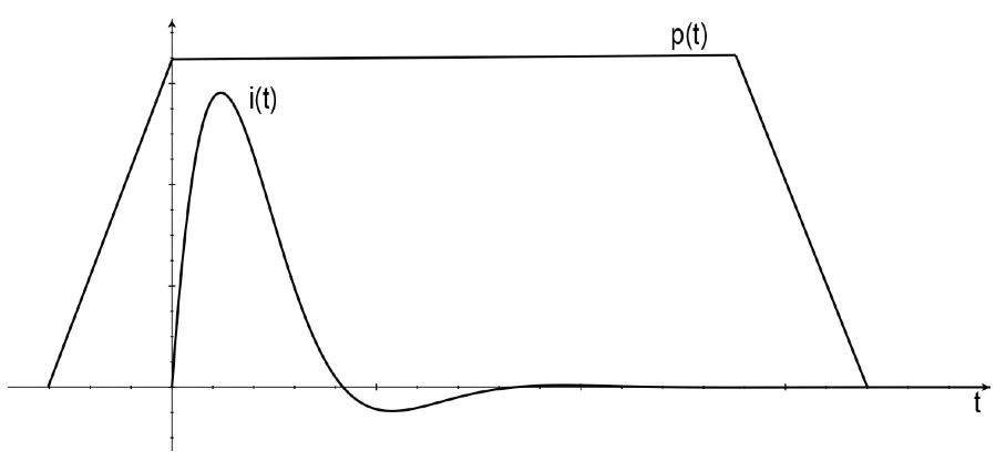 capacitor discharge sintering