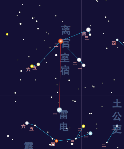 a discussion of constellations The constellations known to us today go back to a definitive list of 48 figures published by the greek astronomer ptolemy in a work called the almagest, about 150 ad, a list which over time would expand to a total of 88.