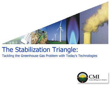 Climate Stabilization Wedge Wikipedia