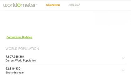 Worldometer Wikipedia