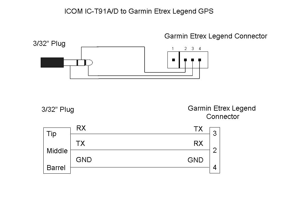 File:GPStoIC-91ADWD.jpg - Wikipedia on