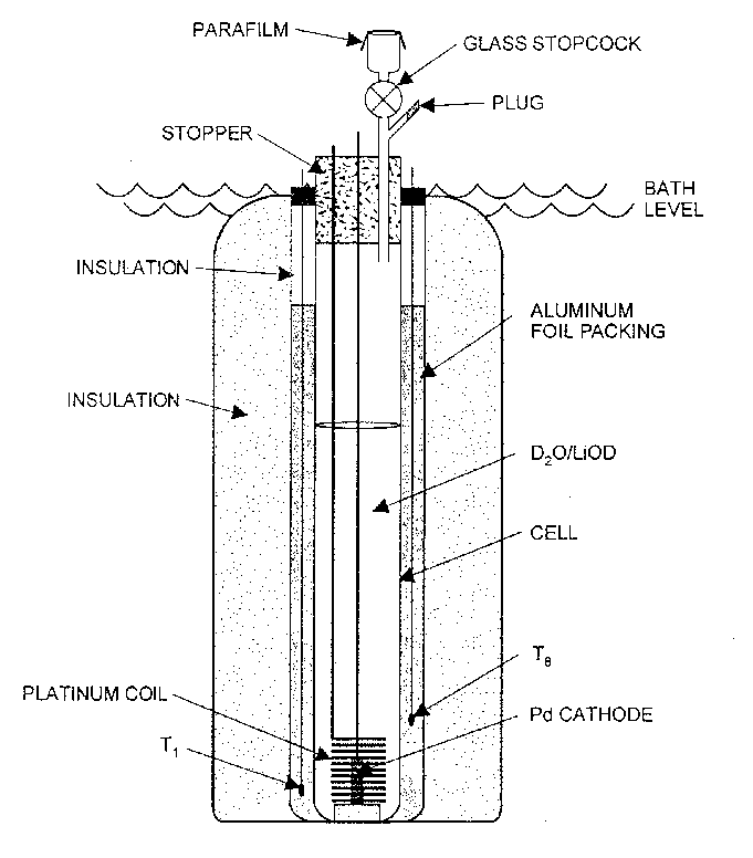 Filecold Fusion Calorimeter Chinalake Diagramg Wikipedia