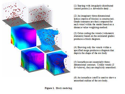 Block modeling.jpg