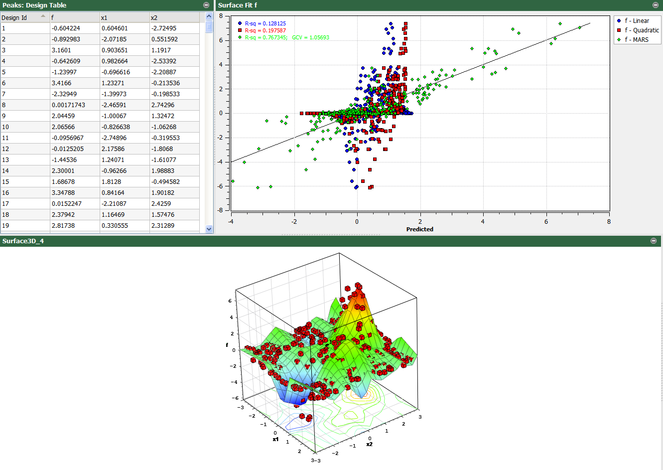 View exported from HEEDS POST v1.0 showing a design table, response surface fit plot, and 3D MARS surface plot from a DOE study.