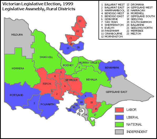 Results of the Victorian state election, 1999, Rural districts