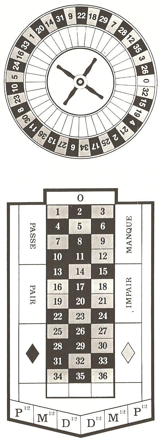 Times Table Chart 1 100: Roulette - Wikipedia,Chart