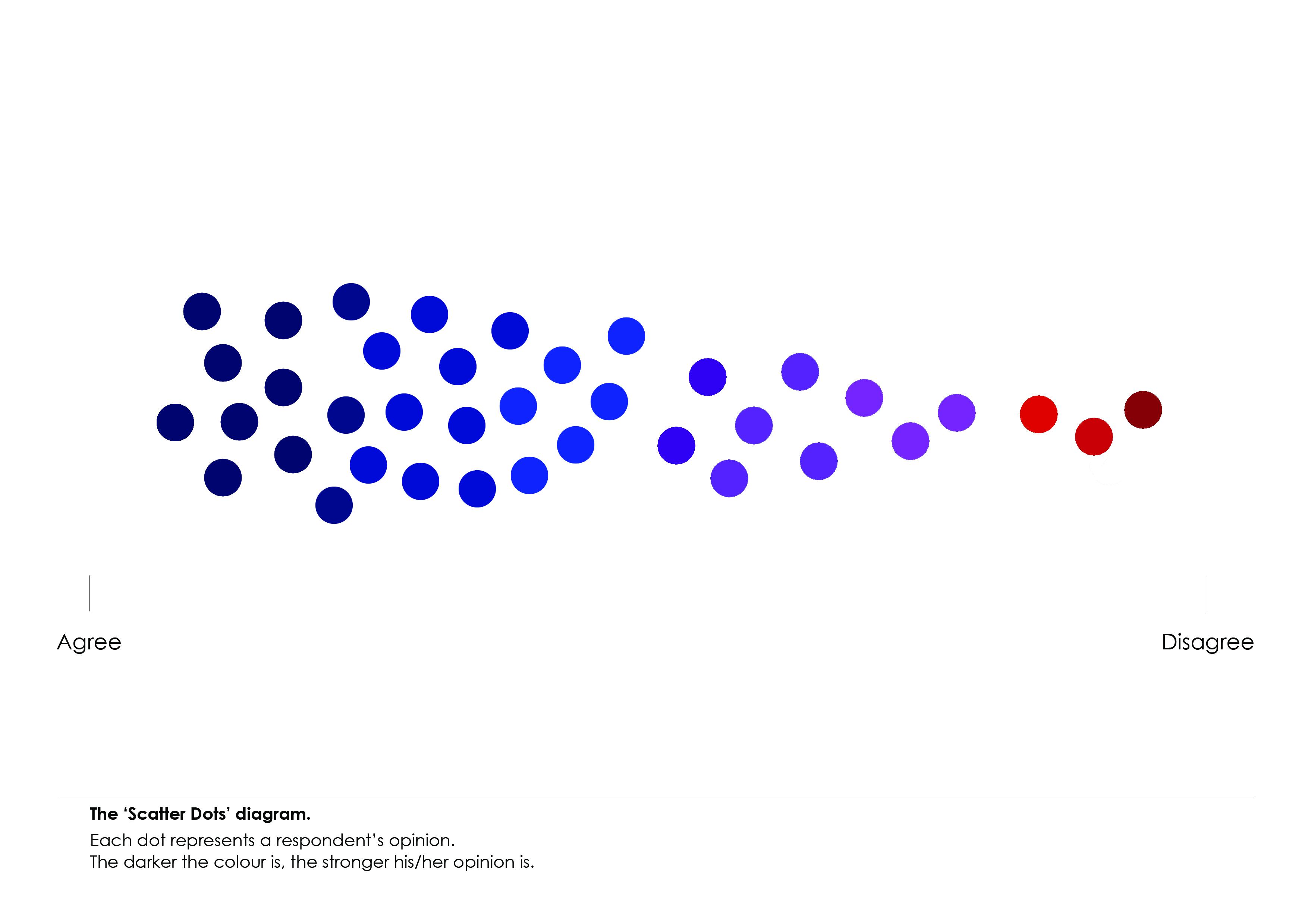 DIAGRAM     Rb Dot    Diagram    FULL Version HD Quality Dot