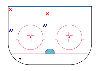 File Defensive Winger Ice Hockey Png Wikipedia