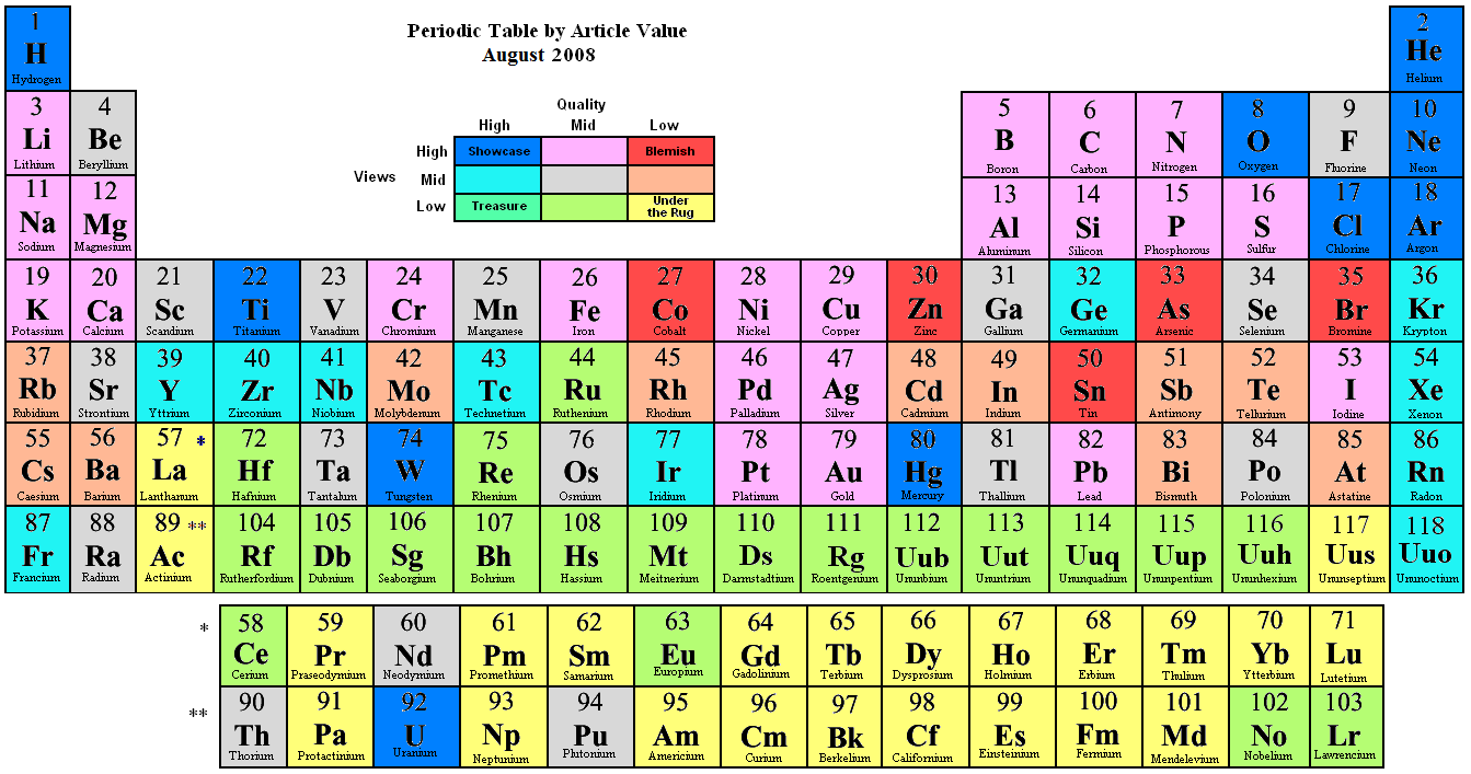 Modern periodic table download image collections periodic table periodic table image hd image collections periodic table images modern periodic table hd image collections periodic gamestrikefo Images