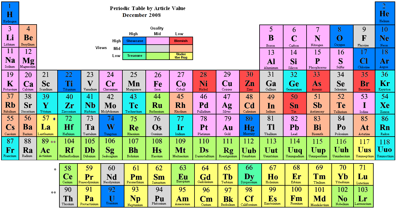 Periodic table boron choice image periodic table images beryllium on the periodic table image collections periodic table boron family periodic table images periodic table gamestrikefo Choice Image