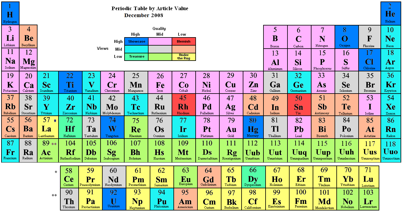 Periodic table groups and periods labeled periodic table topicarticleid 21729articleid element groups periods and periodic table labeled displaying table periodic groups 16 of images the gamestrikefo Image collections