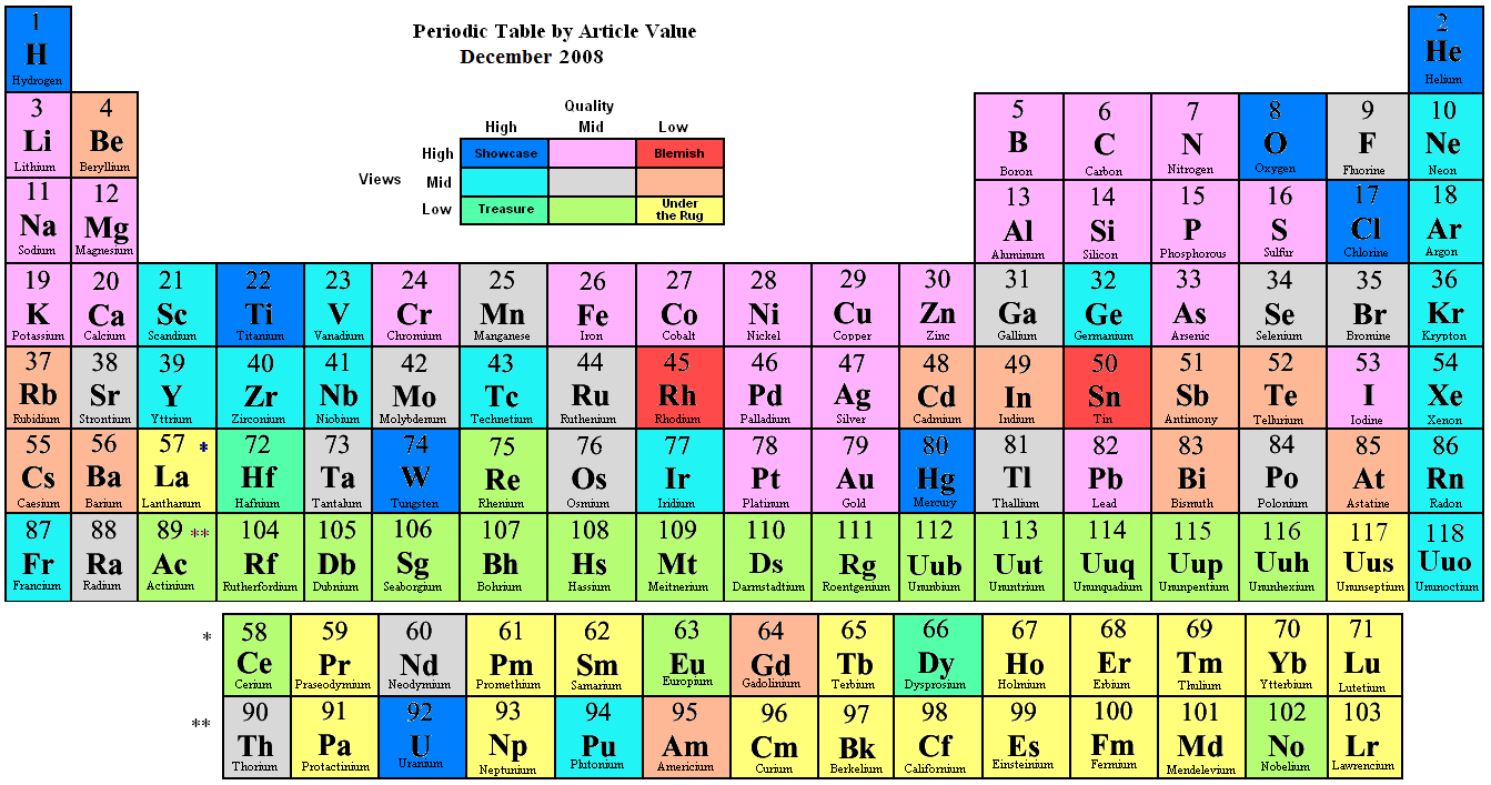New group 13 periodic table facts png table article fileperiodic wikipedia urtaz Images