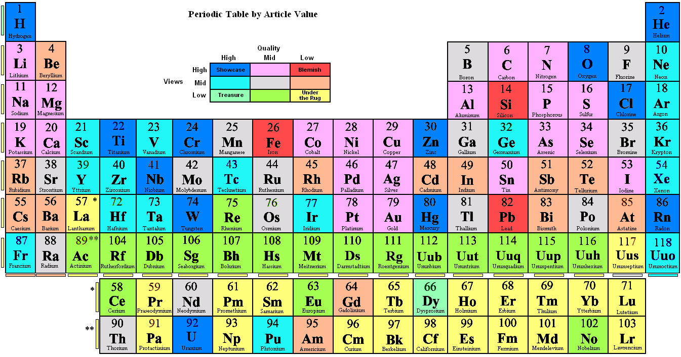 15 on periodic table images periodic table images periodic table 15 choice image periodic table images periodic table 15 aviongoldcorp periodic table 15 aviongoldcorp gamestrikefo Image collections