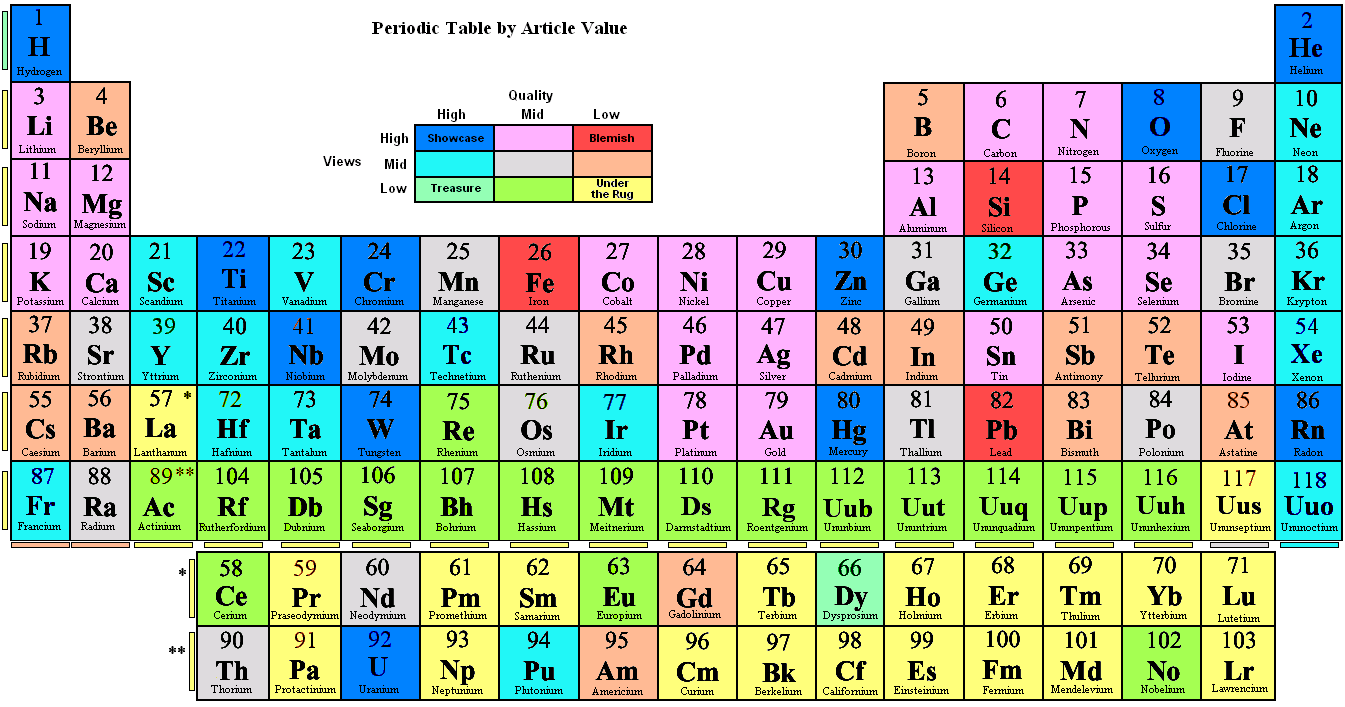 N element periodic table gallery periodic table images periodic table 19 image collections periodic table images periodic table 19 image collections periodic table images gamestrikefo Image collections