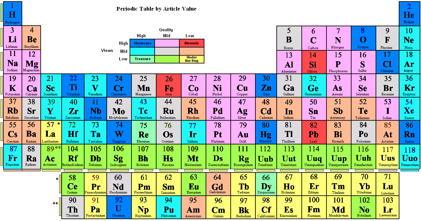 New periodic table labeled with group names periodic group labeled periodic names with table table group names periodic group labeled table with with periodic gamestrikefo Image collections