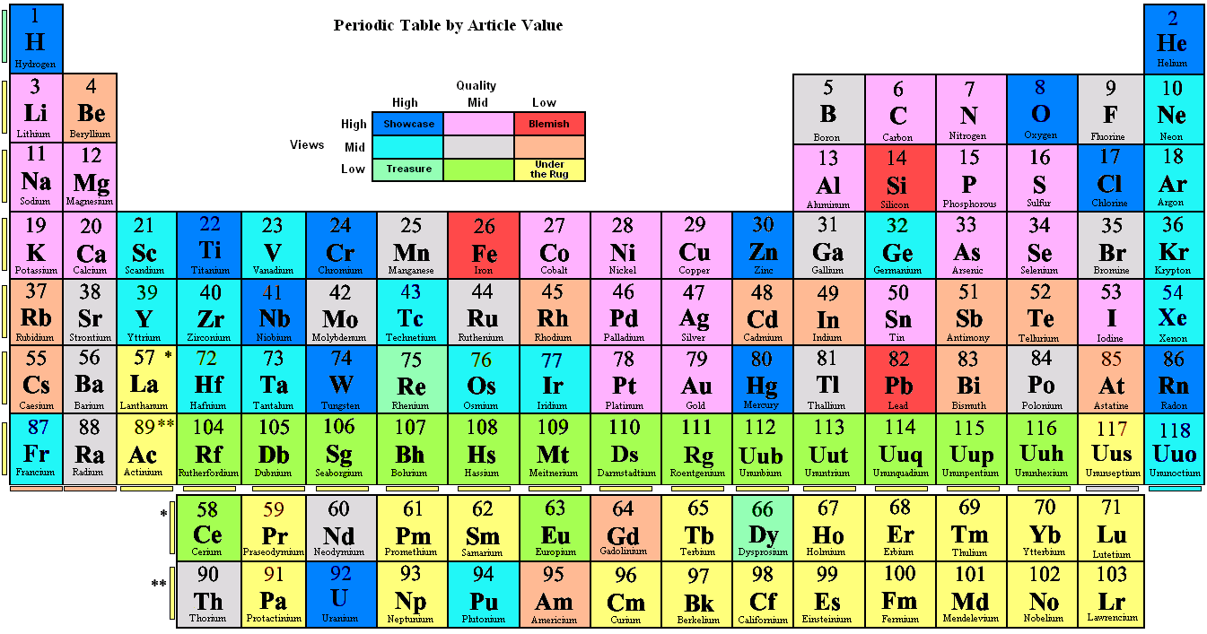 Ga on the periodic table choice image periodic table images ga on the periodic table choice image periodic table images what is ga on the periodic gamestrikefo Choice Image
