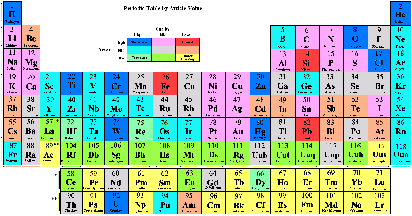 Periodic table 23 images periodic table images new periodic table by article value periodic png table by value table by periodic article by gamestrikefo Images