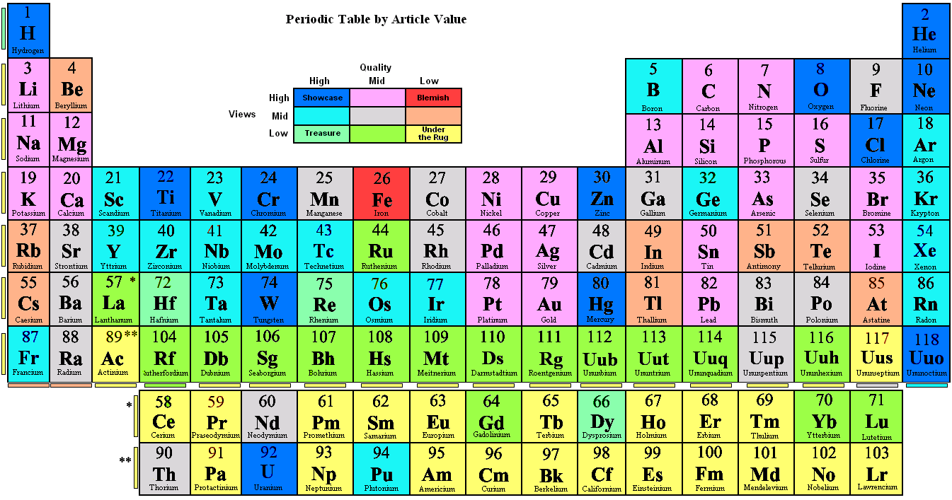 Ununquadium element cell science notes and projects look up element mo molybdenum chemistry periodic table symbol square urtaz Choice Image