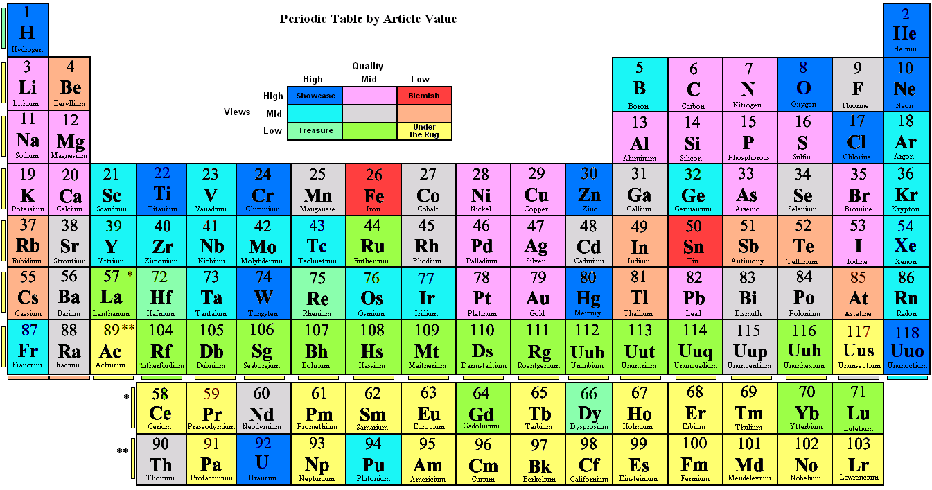 File periodic table by article value png wikipedia image gallery file periodic table by article value png wikipedia urtaz Gallery